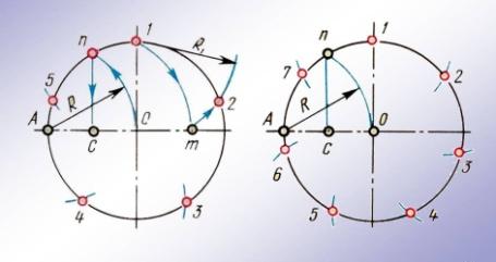 деление на 5 и 7 (2)