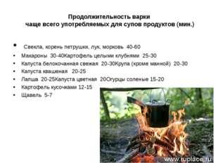 Продолжительность варки чаще всего употребляемых для супов продуктов (мин.) С
