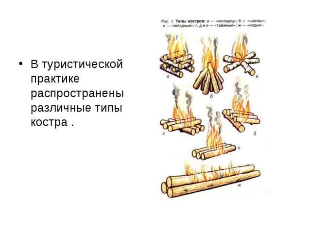 В туристической практике распространены различные типы костра .