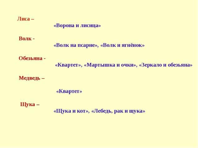 Лиса – «Ворона и лисица» Волк - «Волк на псарне», «Волк и ягнёнок» Обезьяна...