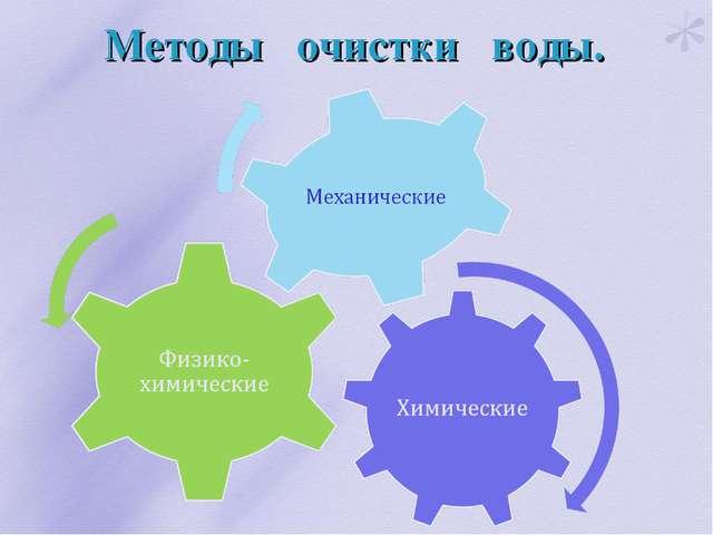 Методы очистки воды.