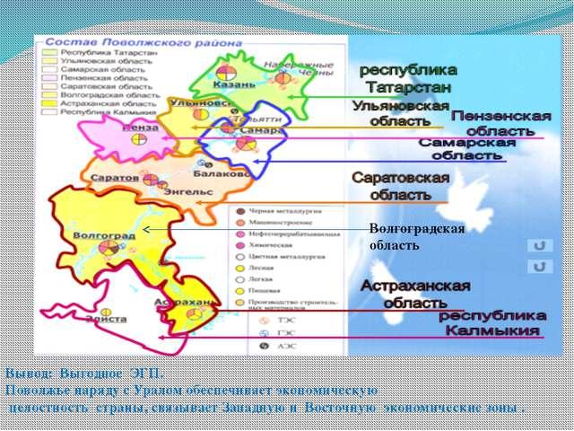 Вывод: Выгодное ЭГП. Поволжье наряду с Уралом обеспечивает экономическую цел...