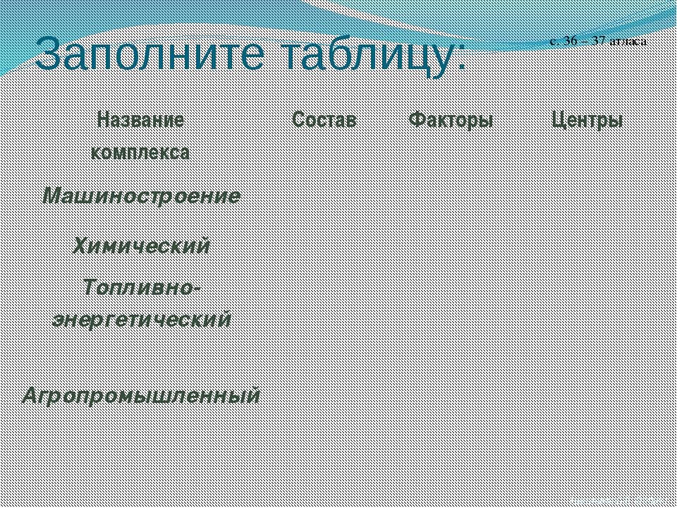 Заполните таблицу: с. 36 – 37 атласа Николаева С.Б. ® 2009 г. Название компле...