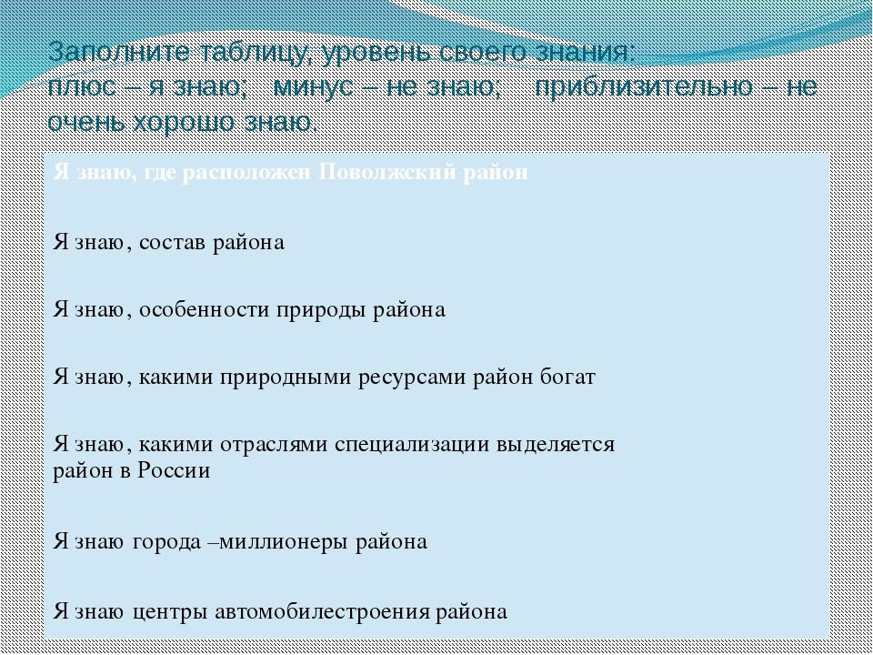 Заполните таблицу, уровень своего знания: плюс – я знаю; минус – не знаю; при...