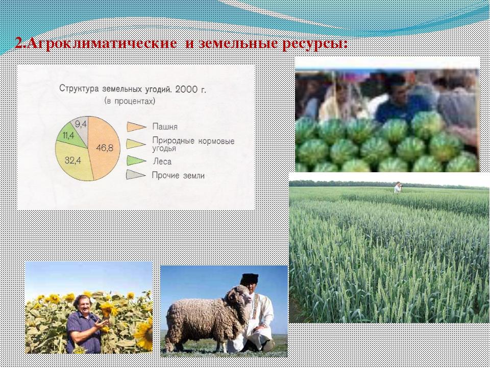 2.Агроклиматические и земельные ресурсы: