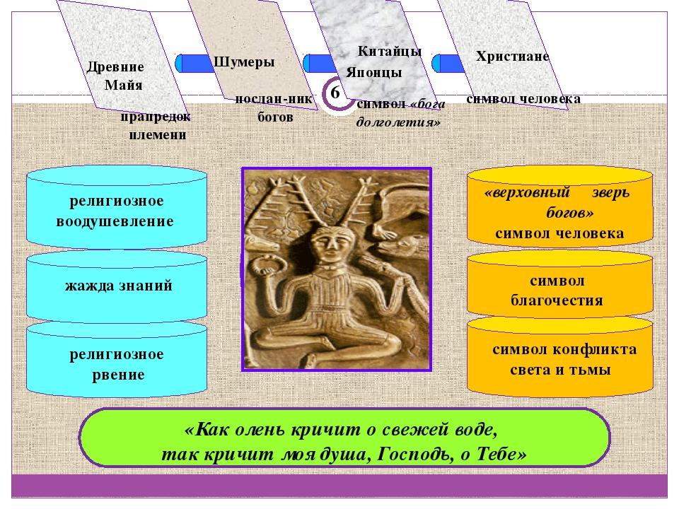 религиозное рвение «верховный зверь богов» символ человека Concept «Как олень...