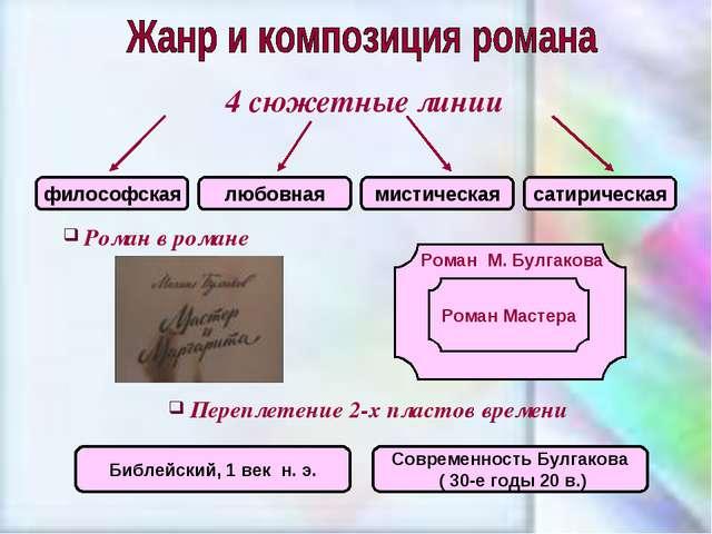 философская любовная мистическая сатирическая Переплетение 2-х пластов времен...