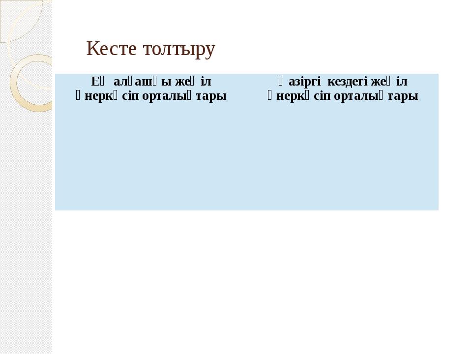 Кесте толтыру Ең алғашқы жеңіл өнеркәсіп орталықтары Қазіргі кездегі жеңіл ө...