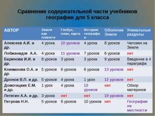 Сравнение содержательной части учебников географии для 5 класса АВТОР Земля к
