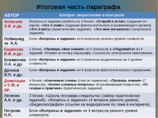 Итоговая часть параграфа АВТОР Аппарат закрепления и контроля Алексеев А.И. и