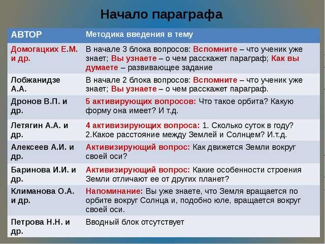 Начало параграфа АВТОР Методика введенияв тему ДомогацкихЕ.М. и др. Вначале 3...