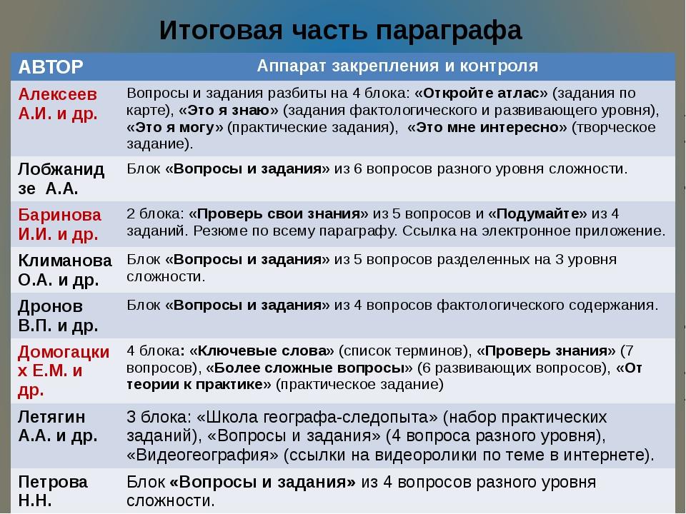 Итоговая часть параграфа АВТОР Аппарат закрепления и контроля Алексеев А.И. и...