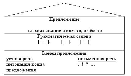http://festival.1september.ru/articles/502466/img2.jpg