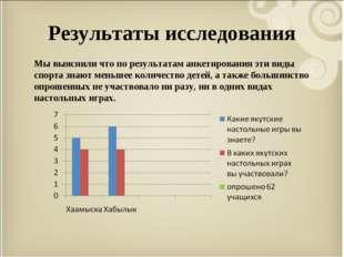 Результаты исследования Мы выяснили что по результатам анкетирования эти вид
