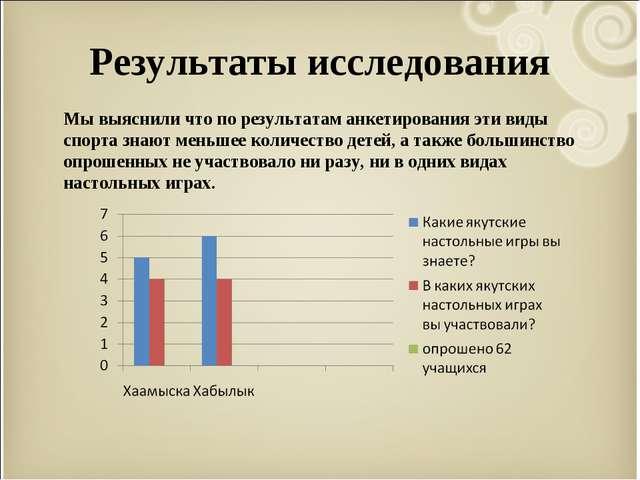 Результаты исследования Мы выяснили что по результатам анкетирования эти вид...