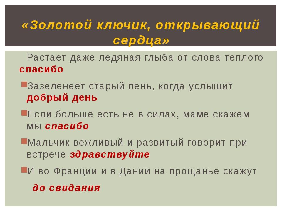Рефлексия Карточка учёта 1. Активность на уроке 2. Понимание темы 3. Работа в...