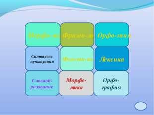 Морфо-логия Фразео-логия Орфо-эпия Синтаксис пунктуация Фонети-ка Лексика Сло