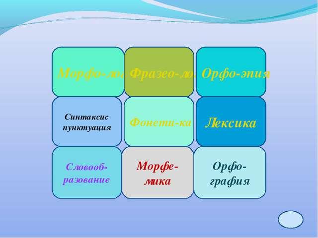 Морфо-логия Фразео-логия Орфо-эпия Синтаксис пунктуация Фонети-ка Лексика Сло...