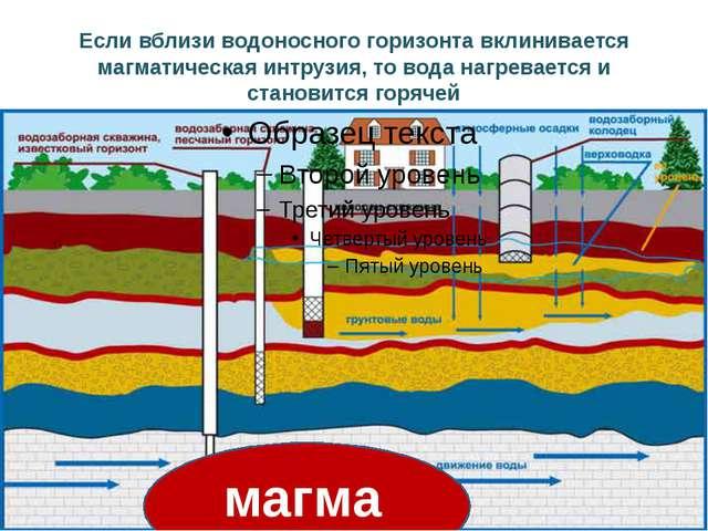 Если вблизи водоносного горизонта вклинивается магматическая интрузия, то вод...