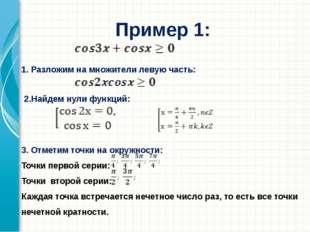 Пример 1: 1. Разложим на множители левую часть: 2.Найдем нули функций: 3. Отм