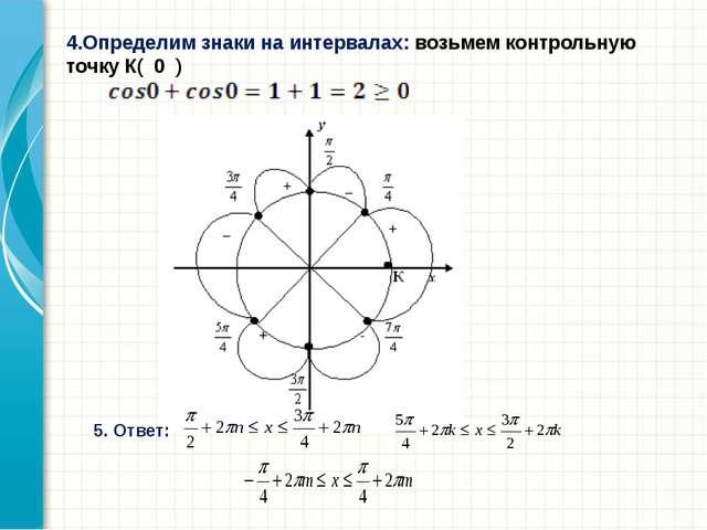 4.Определим знаки на интервалах: возьмем контрольную точку К( 0 ) 5. Ответ: