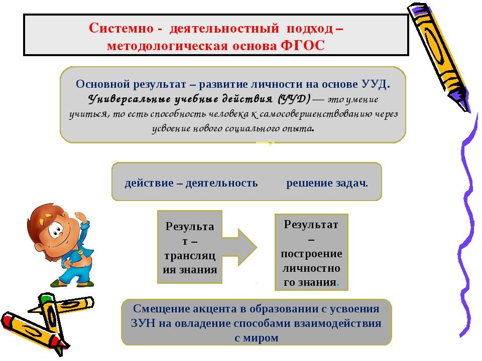Системно - деятельностный подход – методологическая основа ФГОС Результат – т...