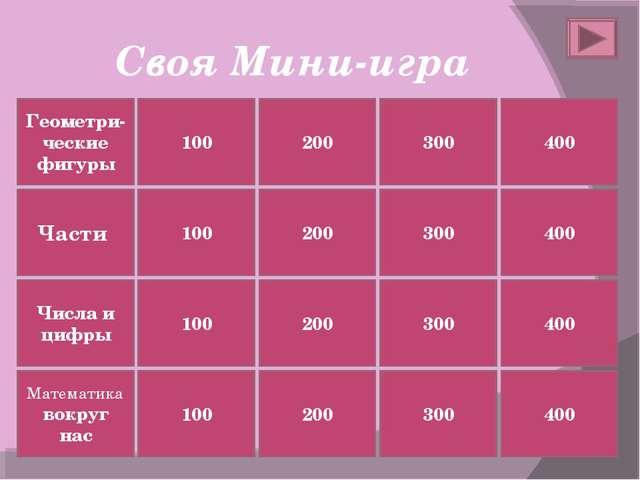 Своя Мини-игра Геометри-ческие фигуры Части Числа и цифры Математика вокруг н...