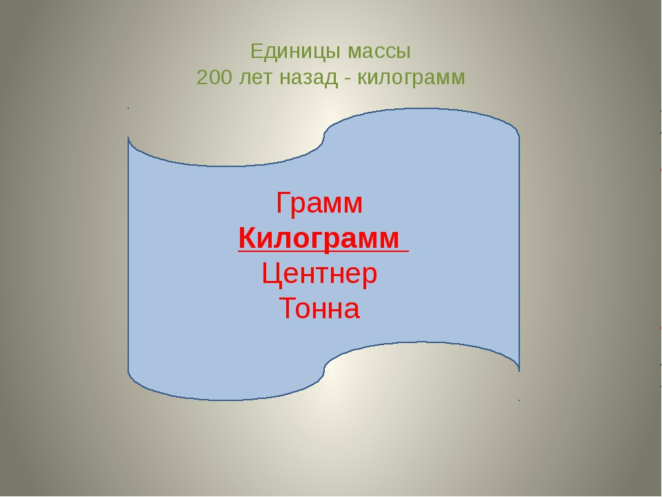 Единицы массы 200 лет назад - килограмм Грамм Килограмм Центнер Тонна
