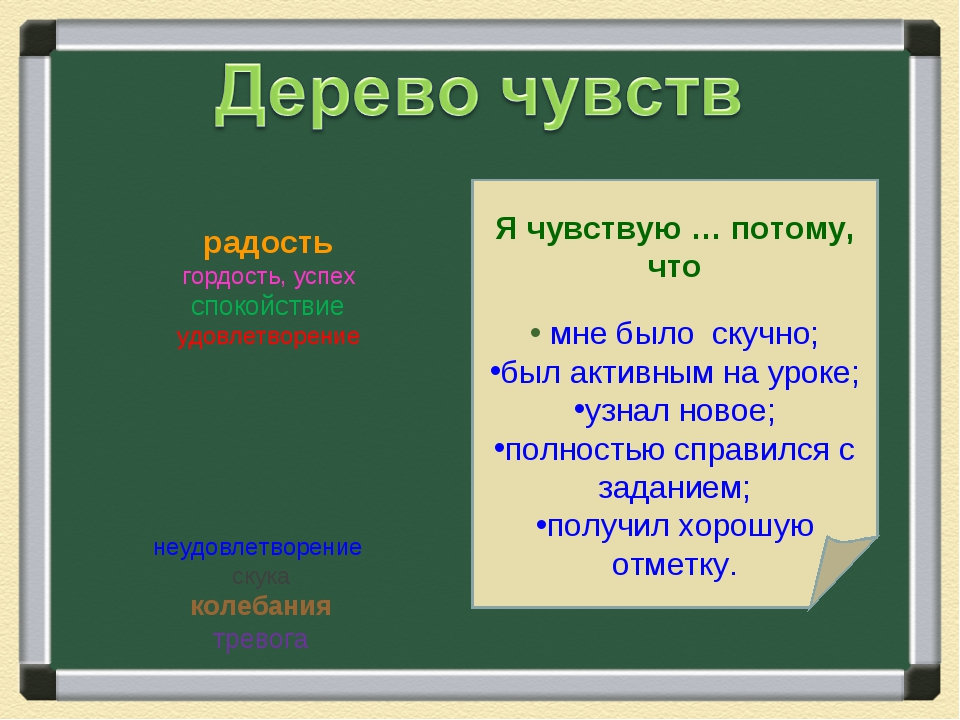 Я чувствую … потому, что мне было скучно; был активным на уроке; узнал новое...