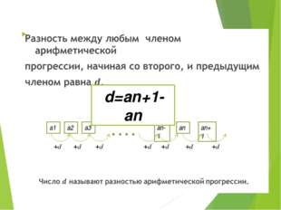 d=an+1-an +d +d +d +d +d +d +d a2 a1 a3 an an-1 an+1