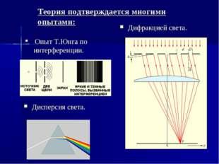 Теория подтверждается многими опытами: Опыт Т.Юнга по интерференции. Дисперси