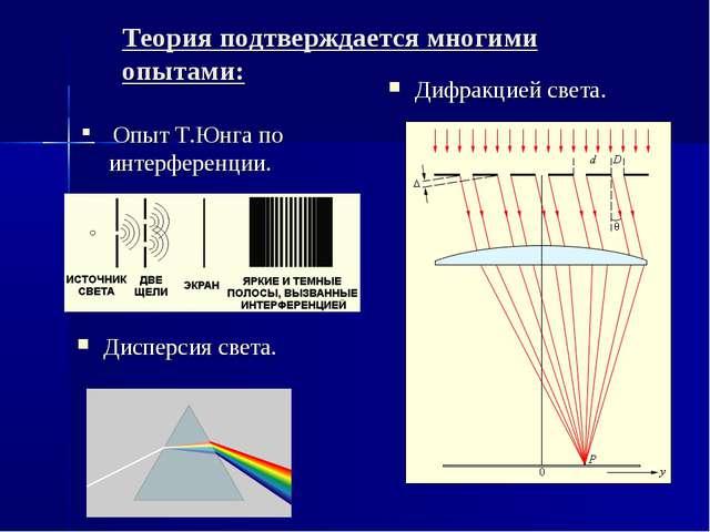 Теория подтверждается многими опытами: Опыт Т.Юнга по интерференции. Дисперси...
