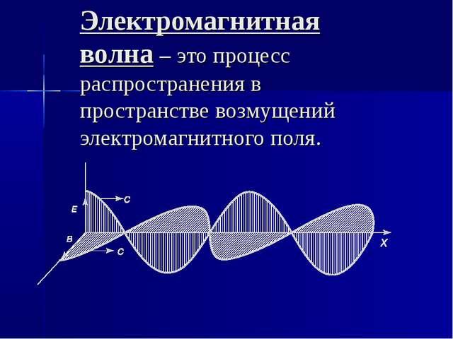 Электромагнитная волна – это процесс распространения в пространстве возмущени...