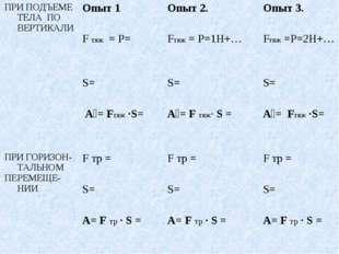 ПРИ ПОДЪЕМЕ ТЕЛА ПО ВЕРТИКАЛИОпыт 1 Опыт 2. Опыт 3. F тяж = Р= Fтяж = Р=1