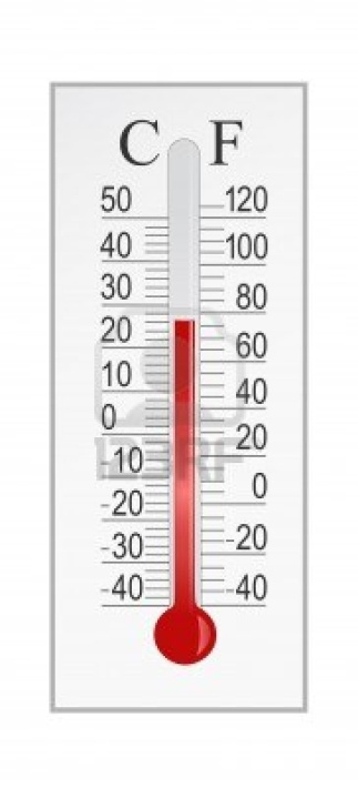 http://us.123rf.com/400wm/400/400/grossrf/grossrf1110/grossrf111000049/11056792-thermometer-with-both-celsius-and-fahrenheit-degrees.jpg