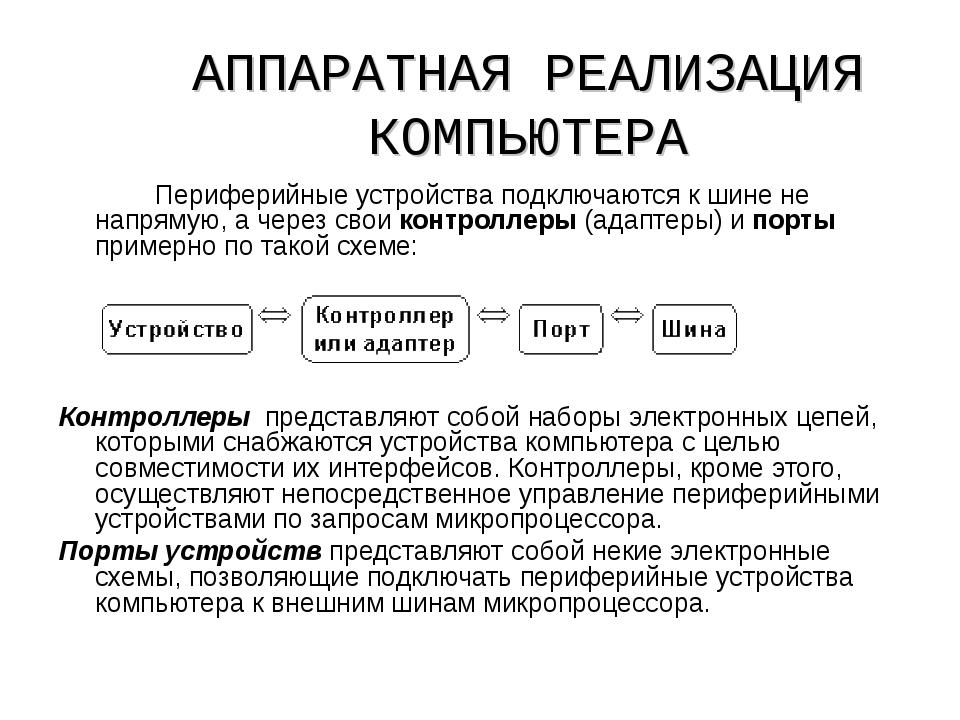 АППАРАТНАЯ РЕАЛИЗАЦИЯ КОМПЬЮТЕРА Периферийные устройства подключаются к шин...