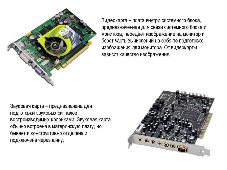 Видеокарта – плата внутри системного блока, предназначенная для связи системн...