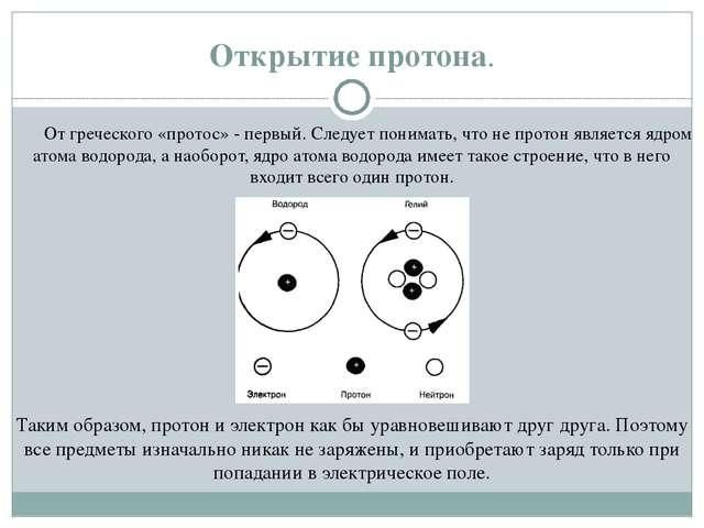 Открытие протона. От греческого «протос» - первый. Следует понимать, что не...