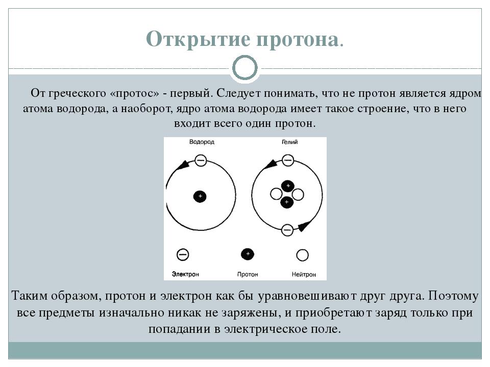 Открытие протона и нейтрона реферат 3758