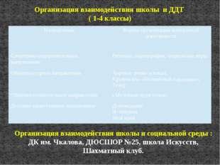 Организация взаимодействия школы и ДДТ ( 1-4 классы) Организация взаимодейств