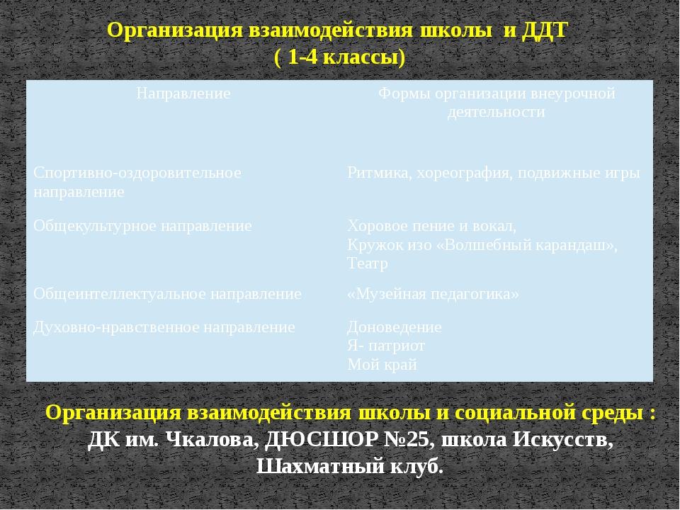 Организация взаимодействия школы и ДДТ ( 1-4 классы) Организация взаимодейств...