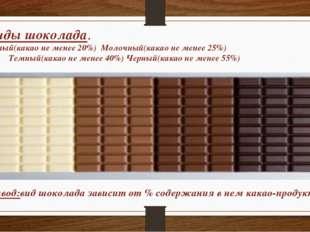 Виды шоколада. Белый(какао не менее 20%) Молочный(какао не менее 25%) Темный(