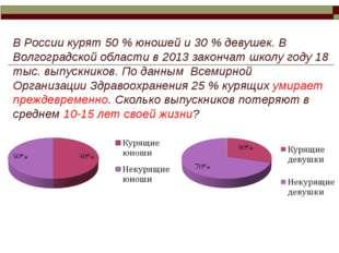 В России курят 50 % юношей и 30 % девушек. В Волгоградской области в 2013 зак