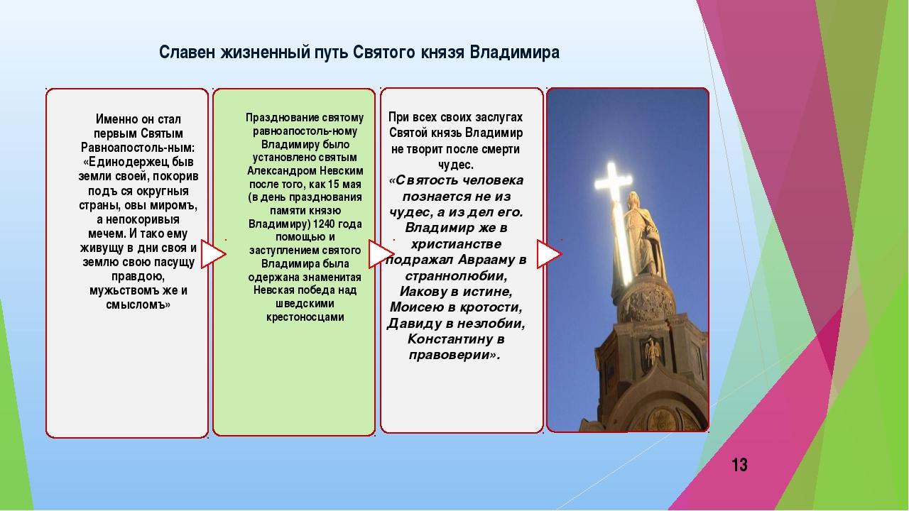Славен жизненный путь Святого князя Владимира При всех своих заслугах Святой...