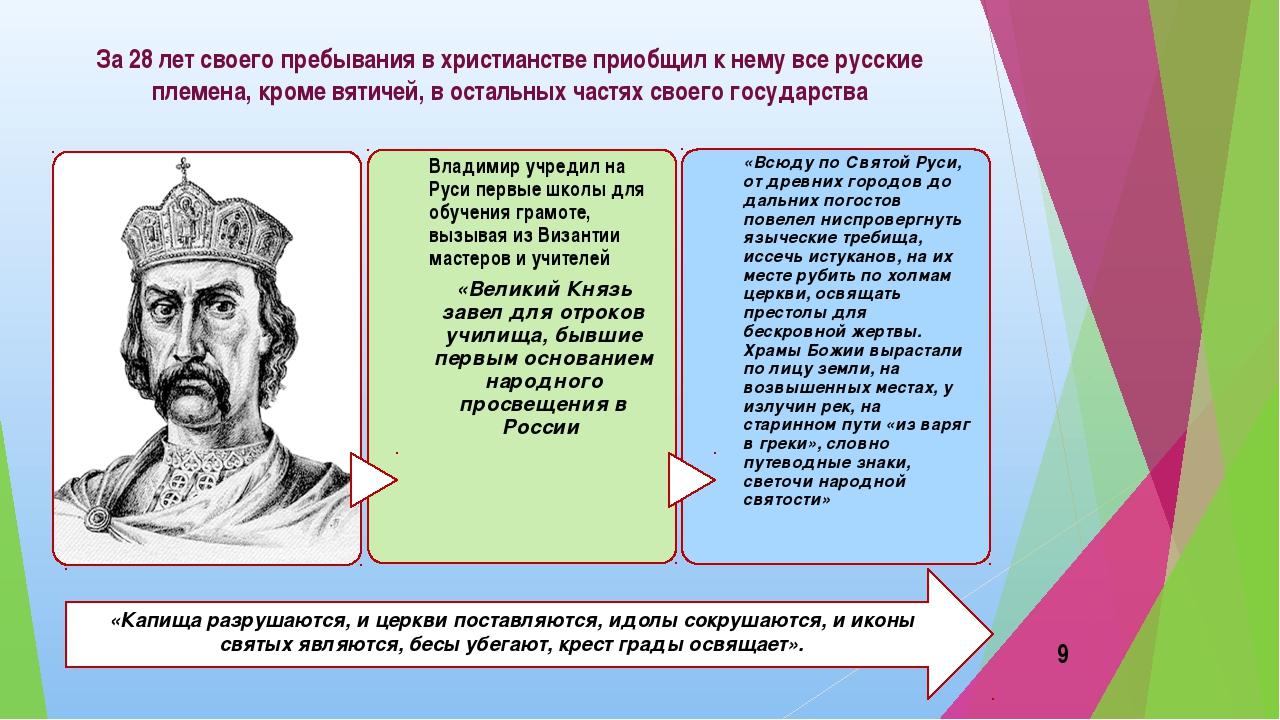 За 28 лет своего пребывания в христианстве приобщил к нему все русские племен...