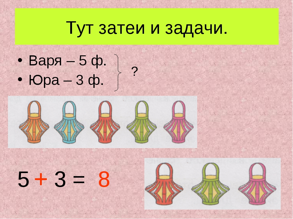Тут затеи и задачи. Варя – 5 ф. Юра – 3 ф. 5 3 = ? 8 +
