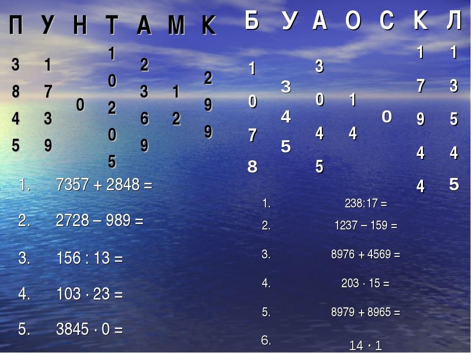 ПУНТАМК 3 8 4 51 7 3 901 0 2 0 52 3 6 91 22 9 9 1.7357 + 2848 =...