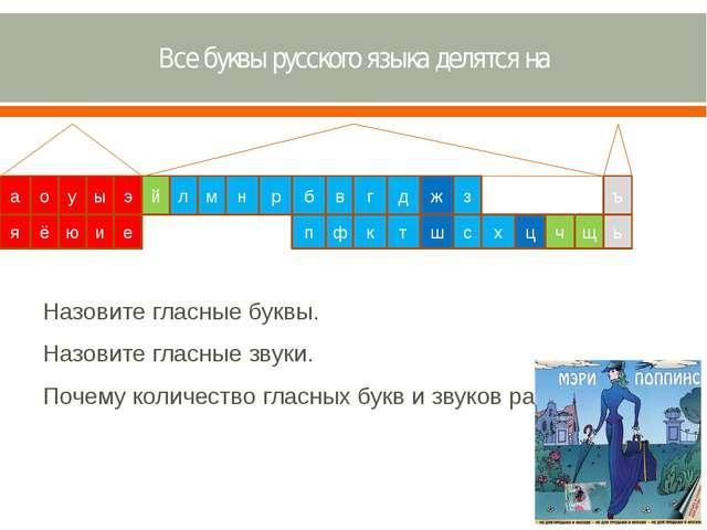 Все буквы русского языка делятся на Назовите гласные буквы. Назовите гласные...