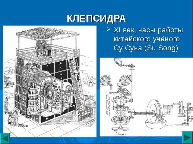 КЛЕПСИДРА XI век, часы работы китайского учёного Су Суна (Su Song)