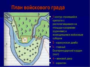 План войскового града 1-контур строившейся крепости с располагавшимися на пло